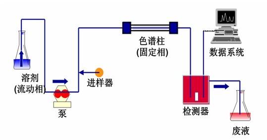 ss4辅助电机电路图